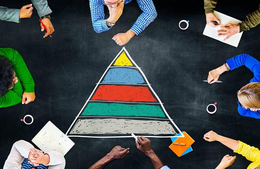 Pirámide de las necesidades
