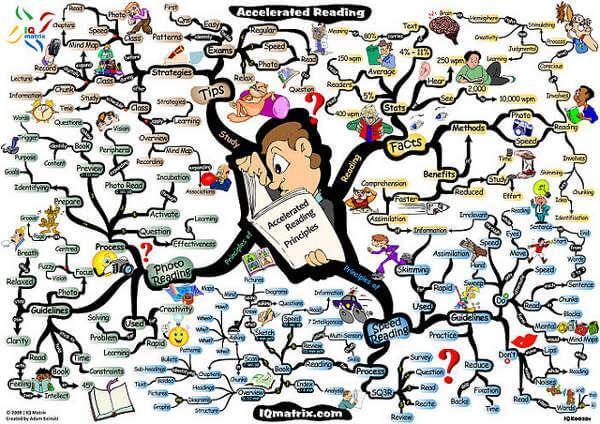 10 estrategias para mejorar la memoria y optimiza el estudio