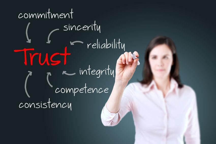Las personas inteligentes y la confianza