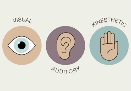 eres visual auditivo o kinestésico la mente es maravillosa