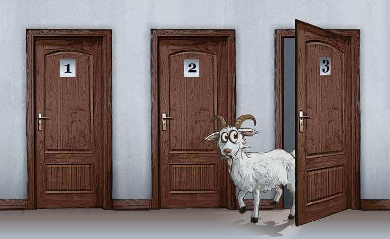 Representación de las paradojas de Monty Hall