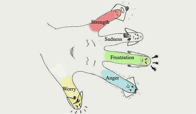 Una sencilla técnica japonesa para eliminar el estrés