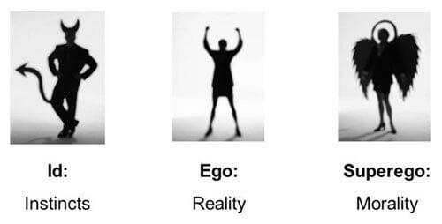 Psicología de Freud