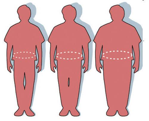 figuras representando el sobrepeso