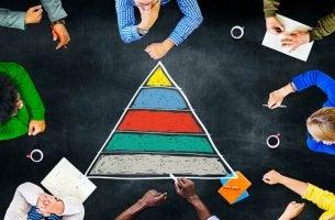 Dibujo de una pirámide para representar la teoría de las necesidades humanas de Maslow