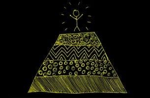 pirámide de Maslow culminando con las personas autorrealizadas