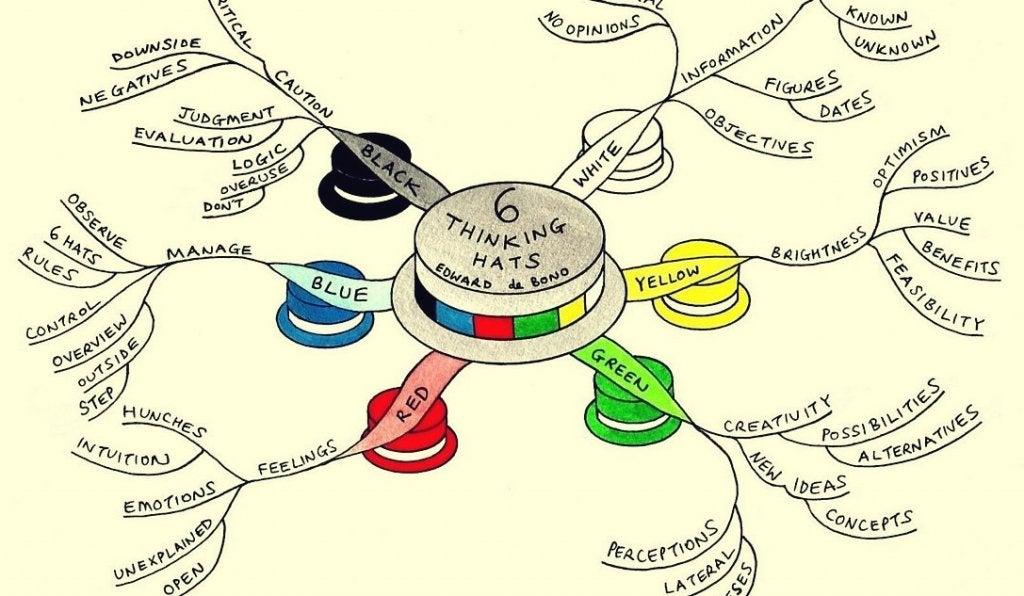 técnica de los seis sombreros
