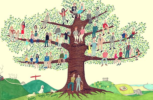Resultado de imagen de árbol familiar