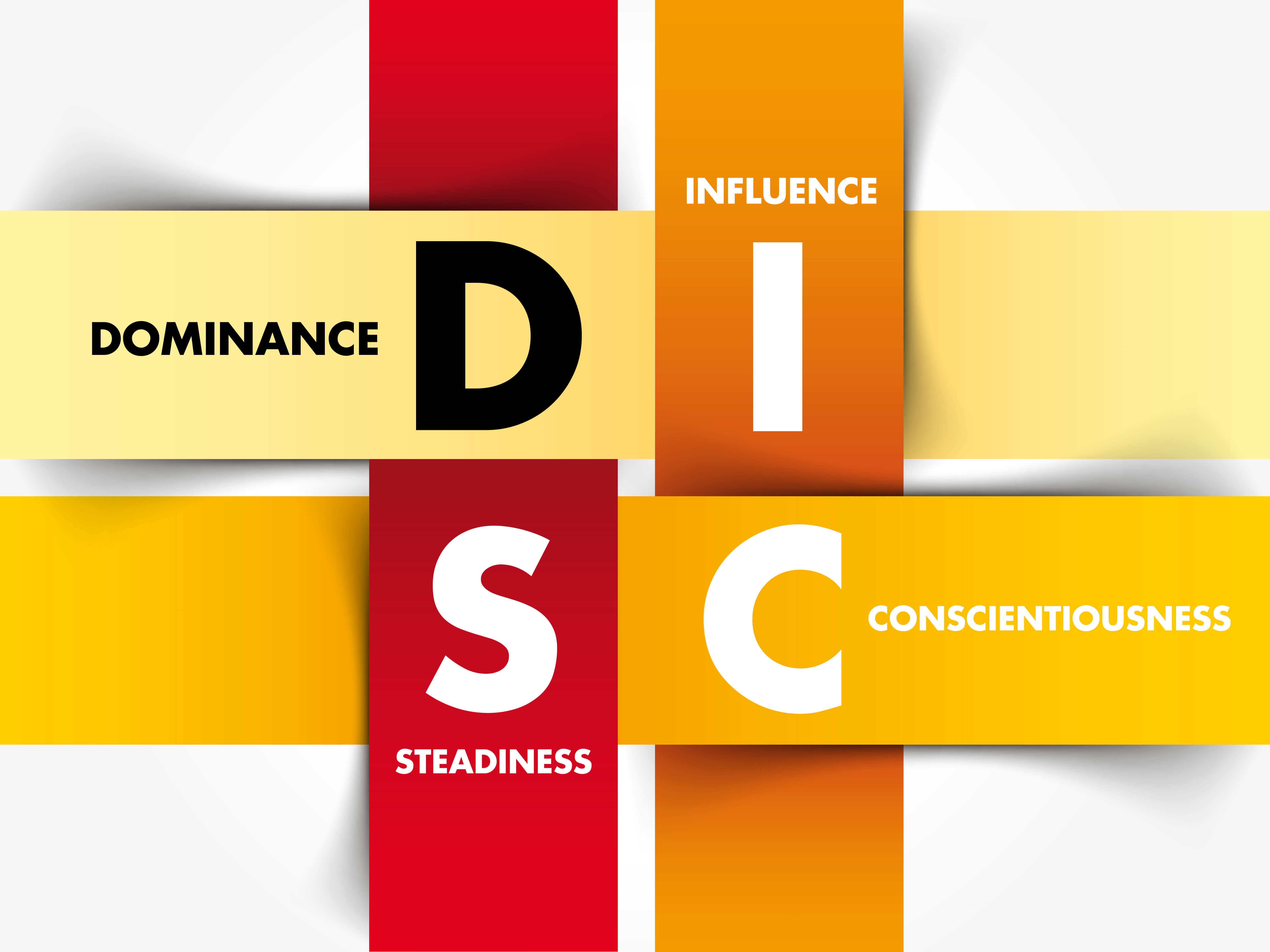 Siglas del modelo DISC