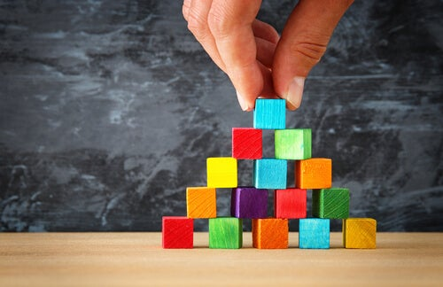 Pirámide de Maslow o jerarquía de necesidades de Maslow