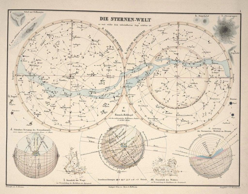 Mapa astral Humbold