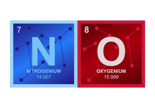 Símbolos del óxido nítrico