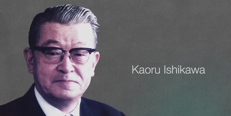 Kaori Ishikawa, creador del diagrama de Ishikawa