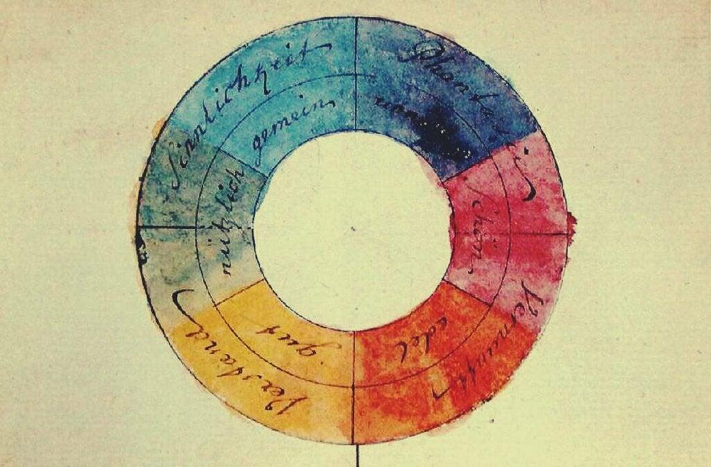 La teoría del color según Goethe