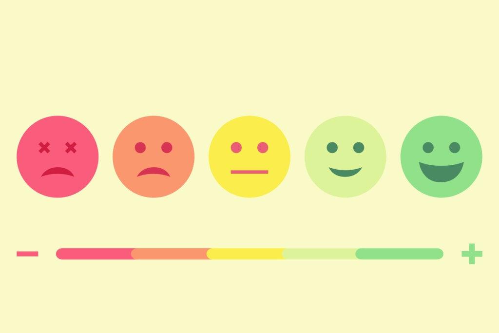 El termómetro de las emociones
